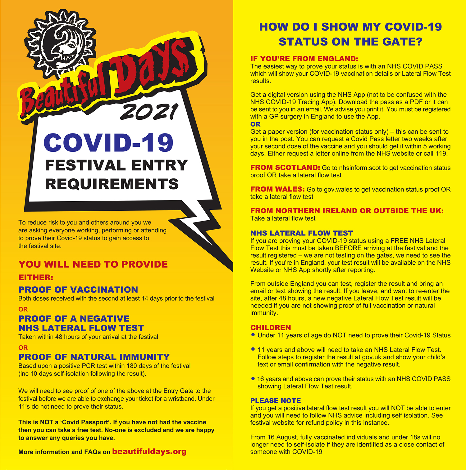 Covid-19 Entry Requirements